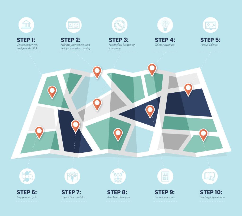 SBS map